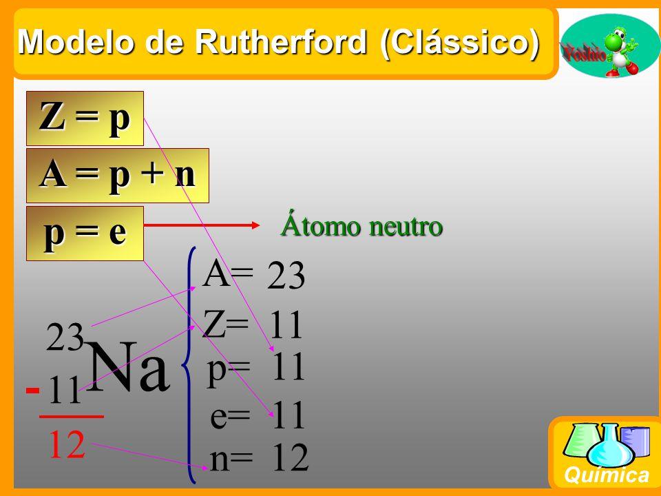 Química Modelo de Rutherford (Clássico) Z = p A = p + n p = e Átomo neutro Na 23 11 23 Z= 11 p=11 e=11 n=12 A=