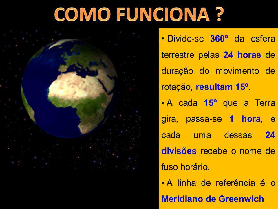 Divide-se 360º da esfera terrestre pelas 24 horas de duração do movimento de rotação, resultam 15º. A cada 15º que a Terra gira, passa-se 1 hora, e ca