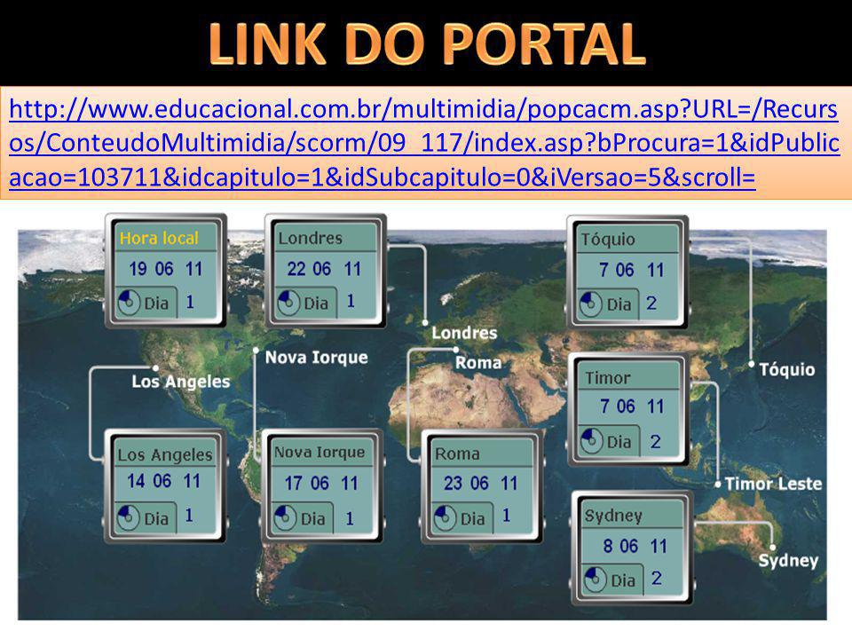 Atual divisão dos fusos brasileiros Horas tendo como referência o Meridiano de Greenwich