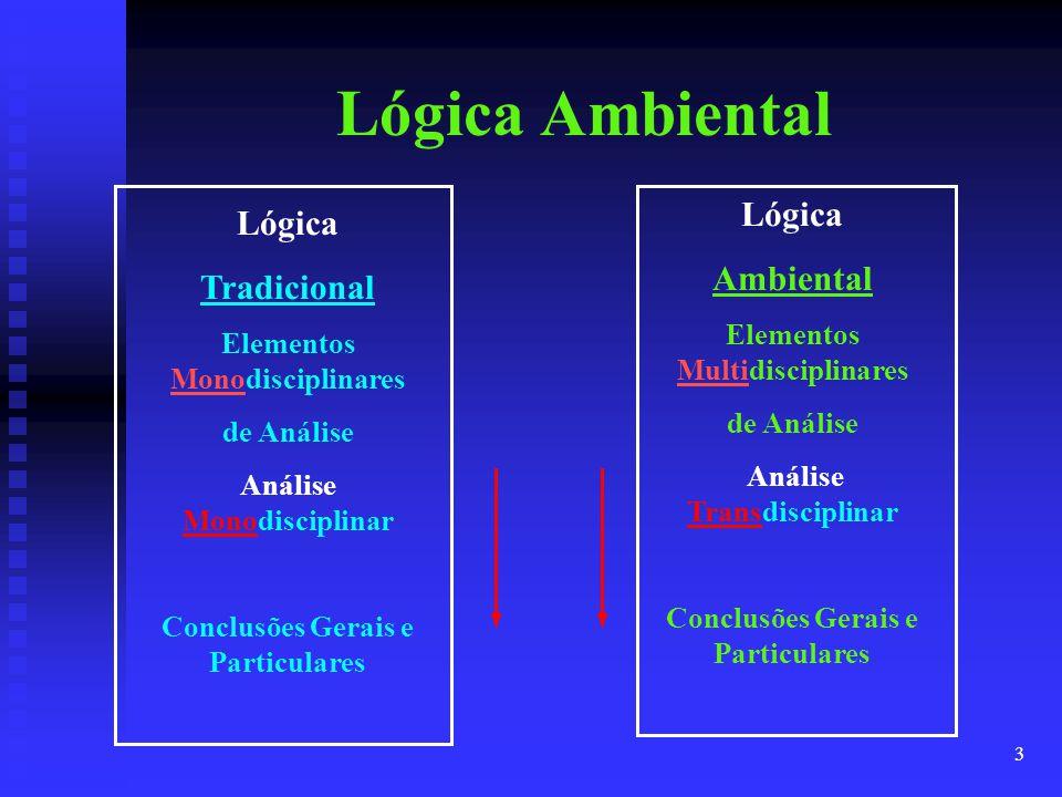 3 Lógica Ambiental Lógica Tradicional Elementos Monodisciplinares de Análise Análise Monodisciplinar Conclusões Gerais e Particulares Lógica Ambiental