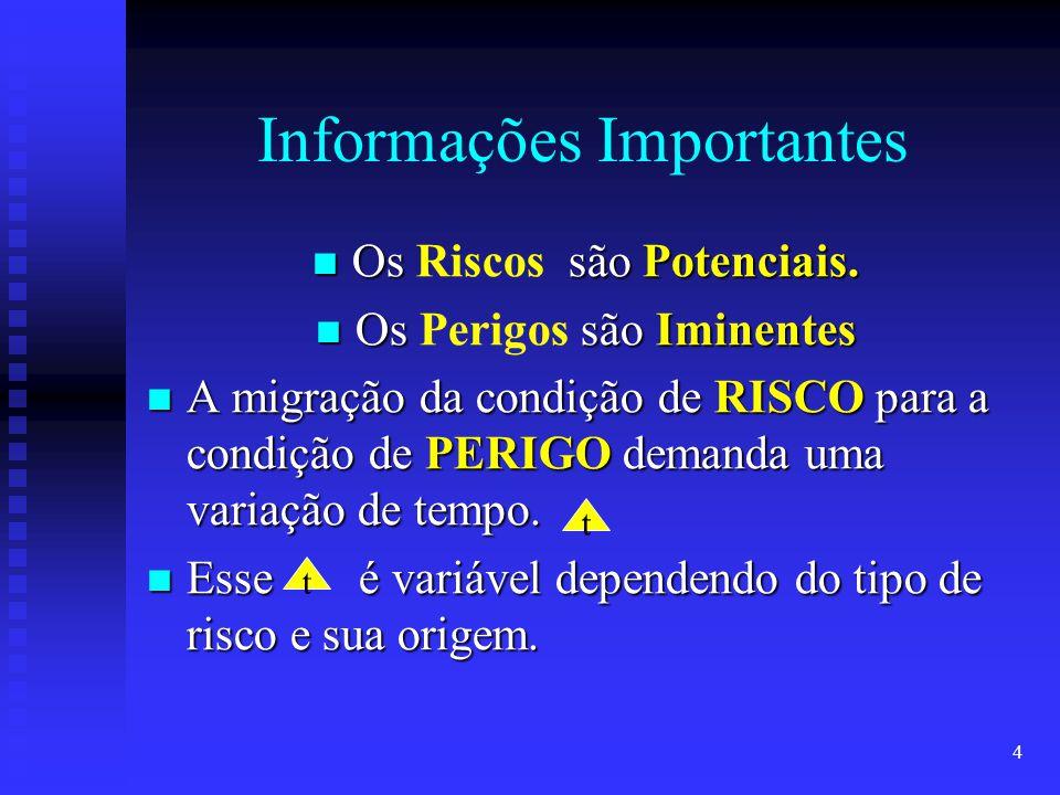4 Informações Importantes Os são Potenciais. Os Riscos são Potenciais. Os são Iminentes Os Perigos são Iminentes A migração da condição de RISCO para