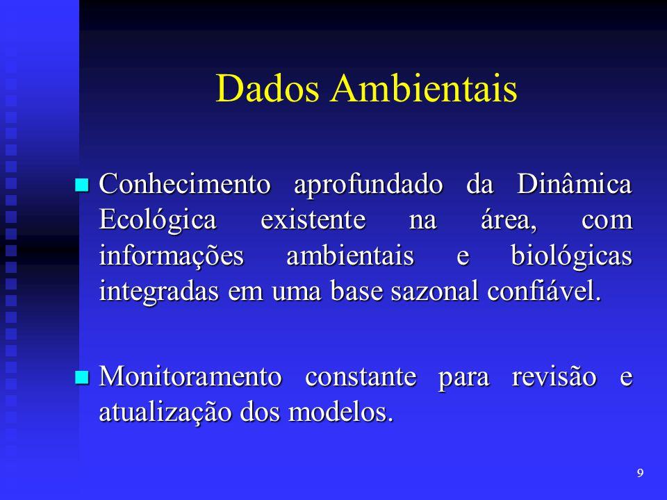 9 Conhecimento aprofundado da Dinâmica Ecológica existente na área, com informações ambientais e biológicas integradas em uma base sazonal confiável.