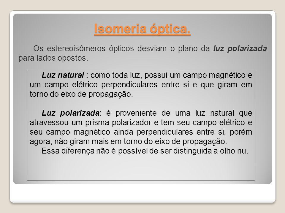 Os estereoisômeros ópticos desviam o plano da luz polarizada para lados opostos. Luz natural : como toda luz, possui um campo magnético e um campo elé