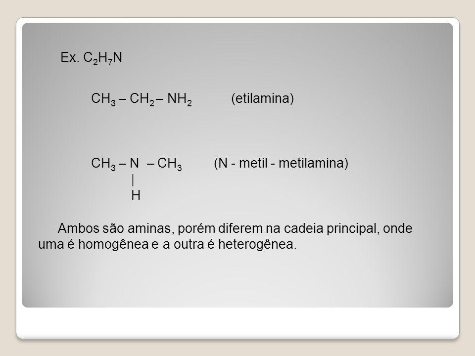 Ex. C 2 H 7 N CH 3 – CH 2 – NH 2 (etilamina) CH 3 – N – CH 3 (N - metil - metilamina) | H Ambos são aminas, porém diferem na cadeia principal, onde um