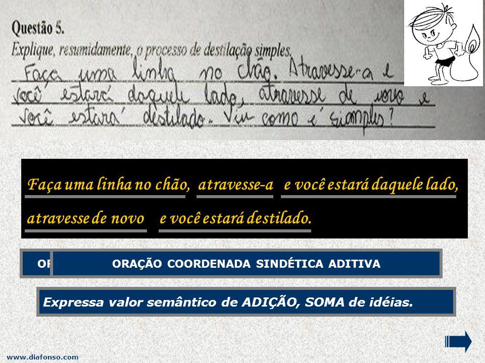 www.diafonso.com RELAÇÕES SEMÂNTICAS ENTRE AS ORAÇÕES COORDENADAS