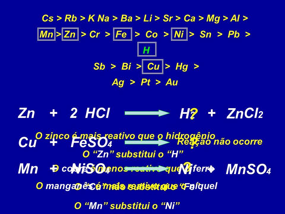 HClZn+ H2H2 Cl 2 2+ Zn Cs > Rb > K Na > Ba > Li > Sr > Ca > Mg > Al > Mn > Zn > Cr > Fe > Co > Ni > Sn > Pb > H Sb > Bi > Cu > Hg > Ag > Pt > Au ? O z