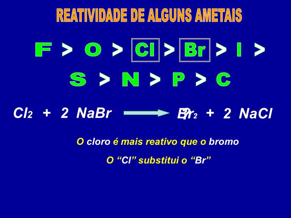 NaBr+ Br 2 Cl 2 2+ NaCl2 ? O cloro é mais reativo que o bromo O Cl substitui o Br
