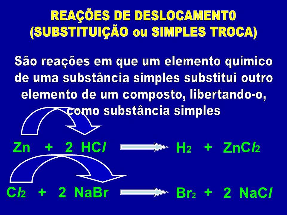 HClZn+ H2H2 Cl2Cl2 2+ NaBr+ Br 2 Cl2Cl2 2+ NaCl2