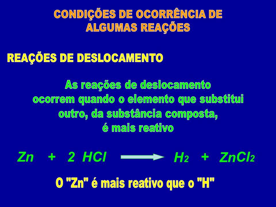 HClZn+ H2H2 Cl 2 2+ Zn