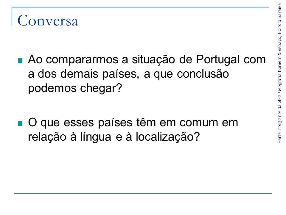 Conversa Ao compararmos a situação de Portugal com a dos demais países, a que conclusão podemos chegar? O que esses países têm em comum em relação à l