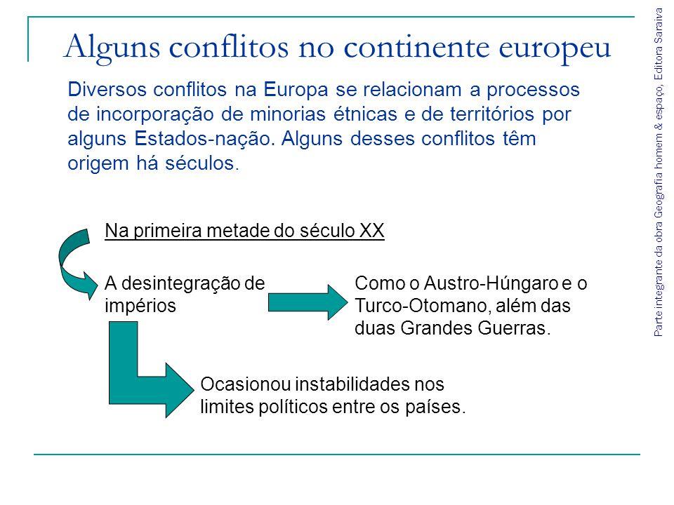 Alguns conflitos no continente europeu Diversos conflitos na Europa se relacionam a processos de incorporação de minorias étnicas e de territórios por