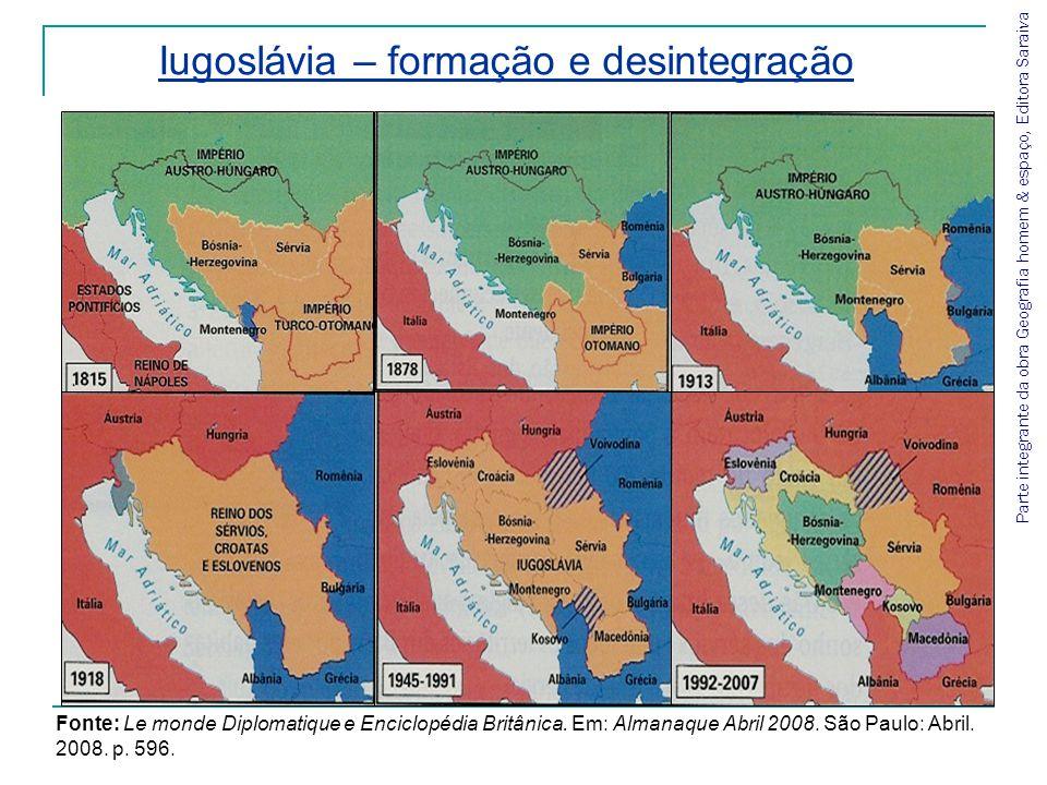 Iugoslávia – formação e desintegração Parte integrante da obra Geografia homem & espaço, Editora Saraiva Fonte: Le monde Diplomatique e Enciclopédia B