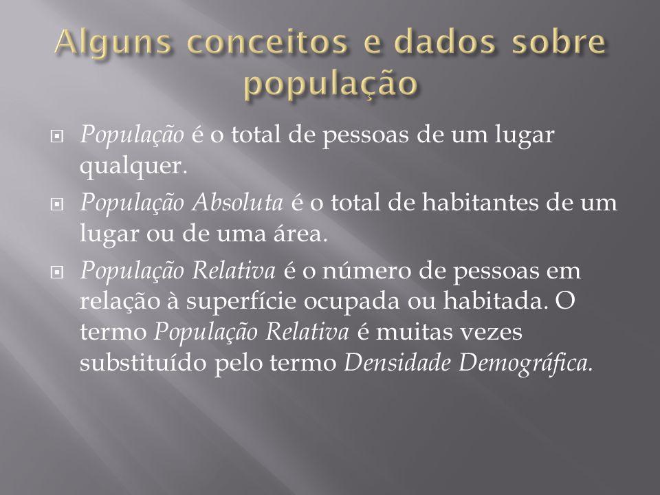 População é o total de pessoas de um lugar qualquer.