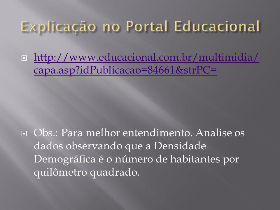 http://www.educacional.com.br/multimidia/ capa.asp?idPublicacao=84661&strPC= http://www.educacional.com.br/multimidia/ capa.asp?idPublicacao=84661&strPC= Obs.: Para melhor entendimento.