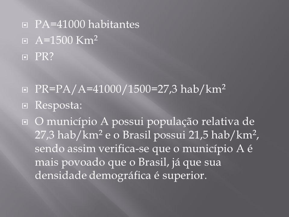 PA=41000 habitantes A=1500 Km 2 PR.