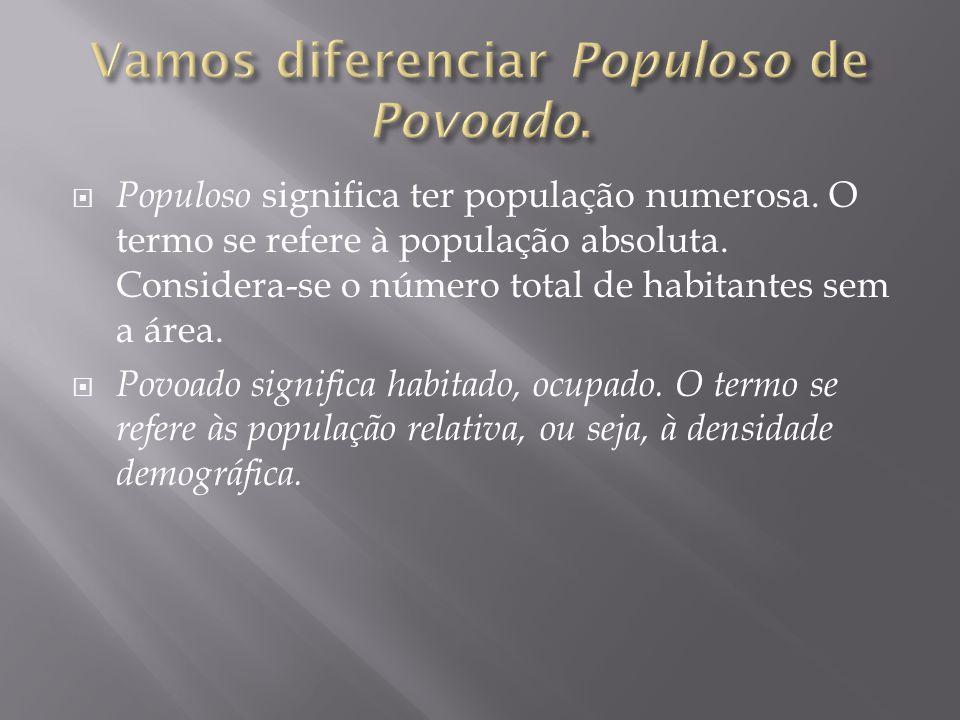 Populoso significa ter população numerosa.O termo se refere à população absoluta.