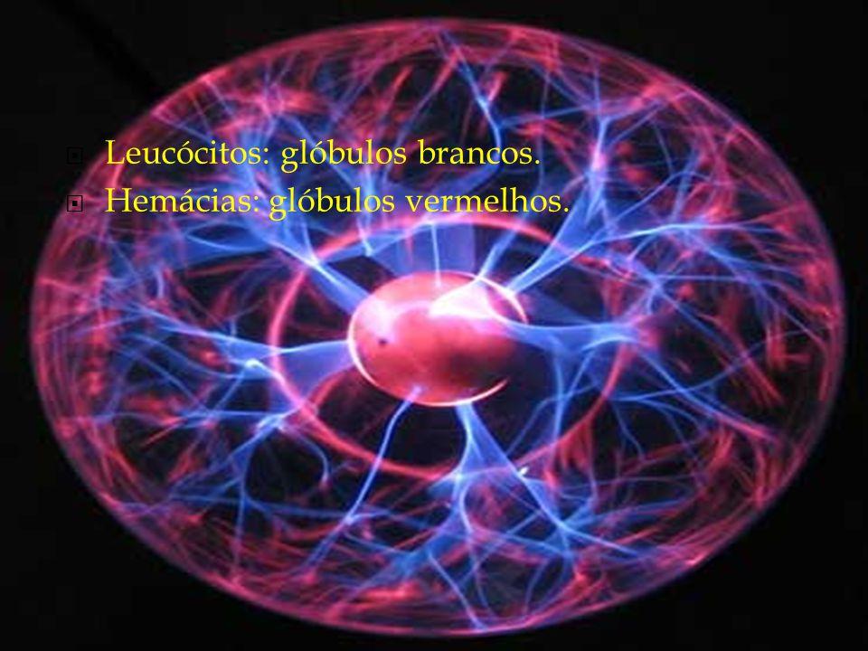 Leucócitos: glóbulos brancos. Hemácias: glóbulos vermelhos.