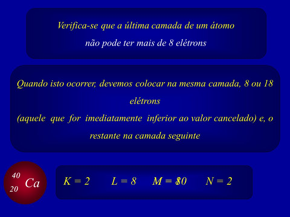 Verifica-se que a última camada de um átomo não pode ter mais de 8 elétrons Quando isto ocorrer, devemos colocar na mesma camada, 8 ou 18 elétrons (aq