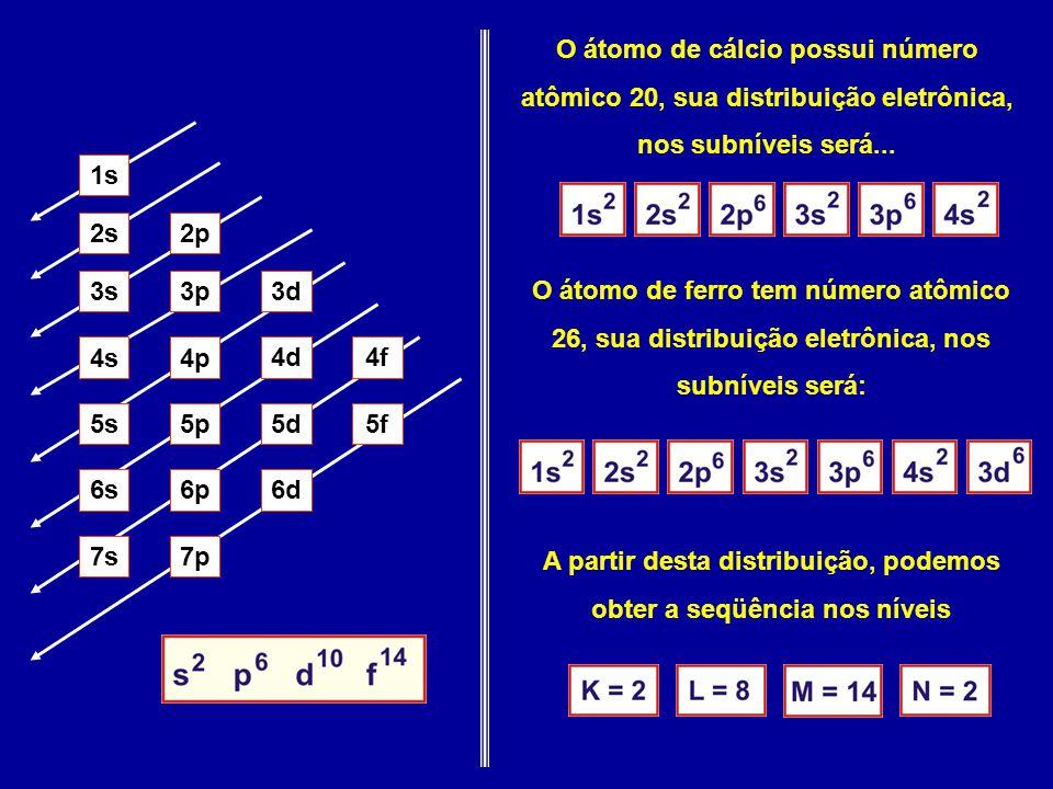 O átomo de cálcio possui número atômico 20, sua distribuição eletrônica, nos subníveis será... 1s 2s2p 3s3p3d 4s4p 4d4f 5s5p5d5f 6s6p6d 7p7s O átomo d