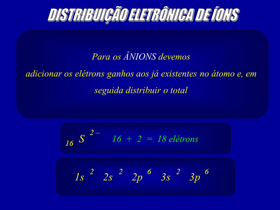 Para os ÂNIONS devemos adicionar os elétrons ganhos aos já existentes no átomo e, em seguida distribuir o total S 2 – 16 16 + 2 = 18 elétrons 1s2s2p3s