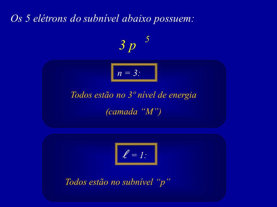 Os 5 elétrons do subnível abaixo possuem: 3 p 5 n = 3: Todos estão no 3º nível de energia (camada M) = 1: Todos estão no subnível p