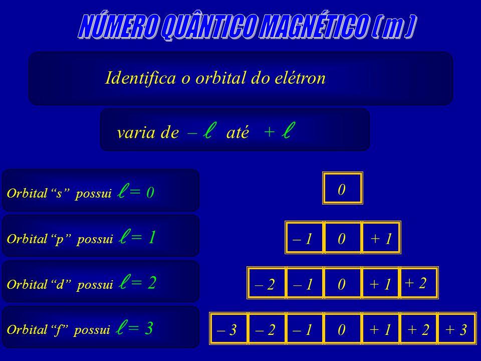 Identifica o orbital do elétron varia de – até + Orbital s possui = 0 Orbital p possui = 1 Orbital d possui = 2 Orbital f possui = 3 0 – 10+ 1 – 2– 10