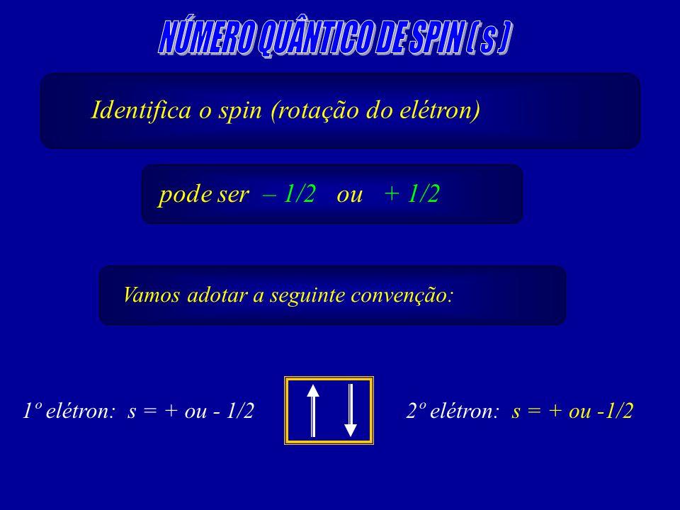 1º elétron: s = + ou - 1/22º elétron: s = + ou -1/2 Identifica o spin (rotação do elétron) pode ser – 1/2 ou + 1/2 Vamos adotar a seguinte convenção: