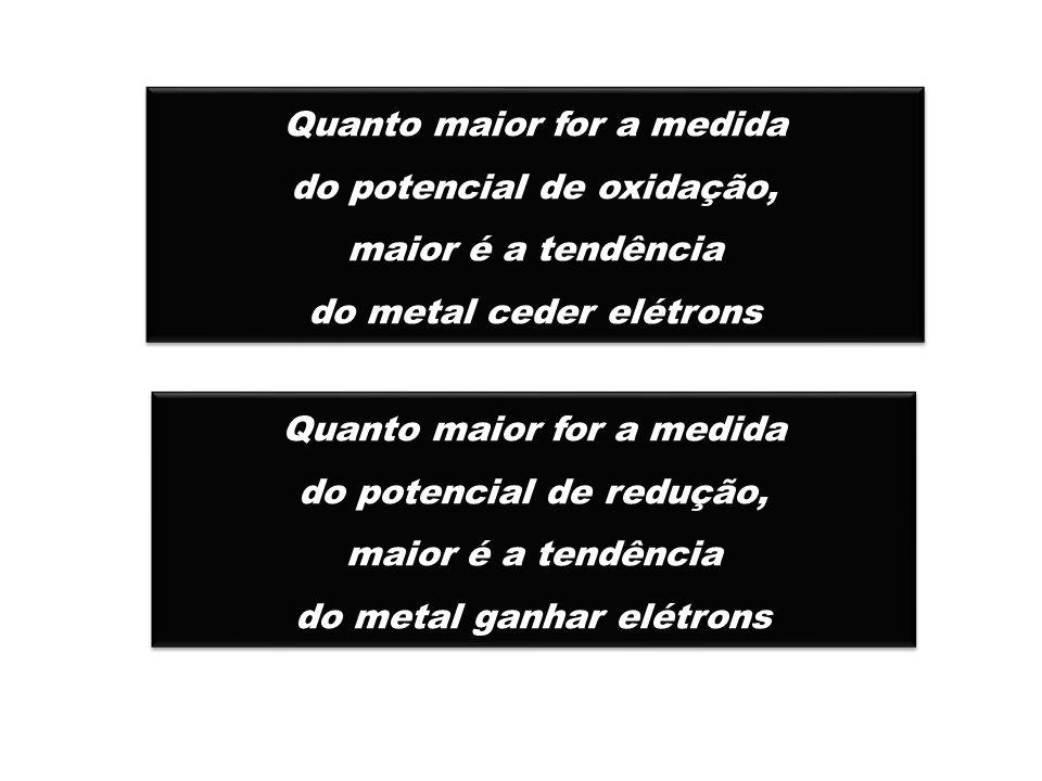 Quanto maior for a medida do potencial de oxidação, maior é a tendência do metal ceder elétrons Quanto maior for a medida do potencial de oxidação, maior é a tendência do metal ceder elétrons Quanto maior for a medida do potencial de redução, maior é a tendência do metal ganhar elétrons Quanto maior for a medida do potencial de redução, maior é a tendência do metal ganhar elétrons