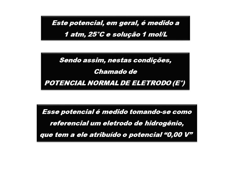 Este potencial, em geral, é medido a 1 atm, 25°C e solução 1 mol/L Este potencial, em geral, é medido a 1 atm, 25°C e solução 1 mol/L Sendo assim, nestas condições, Chamado de POTENCIAL NORMAL DE ELETRODO (E°) Sendo assim, nestas condições, Chamado de POTENCIAL NORMAL DE ELETRODO (E°) Esse potencial é medido tomando-se como referencial um eletrodo de hidrogênio, que tem a ele atribuído o potencial 0,00 V Esse potencial é medido tomando-se como referencial um eletrodo de hidrogênio, que tem a ele atribuído o potencial 0,00 V