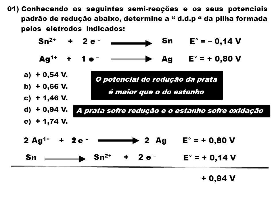 01) Conhecendo as seguintes semi-reações e os seus potenciais padrão de redução abaixo, determine a d.d.p da pilha formada pelos eletrodos indicados: Sn 2 e – +Sn 2+ AgAg 1+ +1 e – E° = – 0,14 V E° = + 0,80 V O potencial de redução da prata é maior que o do estanho A prata sofre redução e o estanho sofre oxidação AgAg 1+ + e – E° = + 0,80 V Sn 2 e – +Sn 2+ E° = + 0,14 V 1222 + 0,94 V a) + 0,54 V.