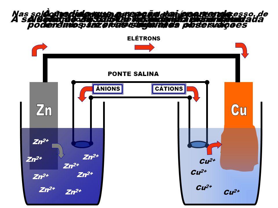 Zn 2+ ELÉTRONS PONTE SALINA CÁTIONSÂNIONS À medida que a reação vai ocorrendo poderemos fazer as seguintes observações O eletrodo de zinco vai se desgastando com o passar do tempo O eletrodo de cobre terá sua massa aumentada Cu 2+ A solução de ZnSO 4 vai ficando mais concentrada Zn 2+ A solução de CuSO 4 vai ficando mais diluída Nas soluções teremos a passagem dos íons, em excesso, de um lado para o outro através da ponte salina