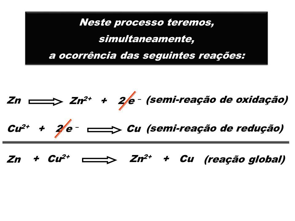 Neste processo teremos, simultaneamente, a ocorrência das seguintes reações: Neste processo teremos, simultaneamente, a ocorrência das seguintes reações: Zn 2 e – Cu 2+ +Zn 2+ Zn + CuCu 2+ + Zn 2+ (semi-reação de oxidação) 2 e – (semi-reação de redução) Cu+ (reação global)