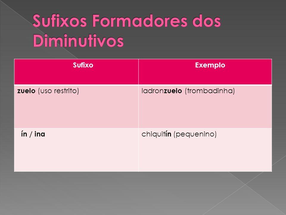 Sufixo Exemplo zuelo (uso restrito)ladron zuelo (trombadinha) ín / ina chiquit ín (pequenino)