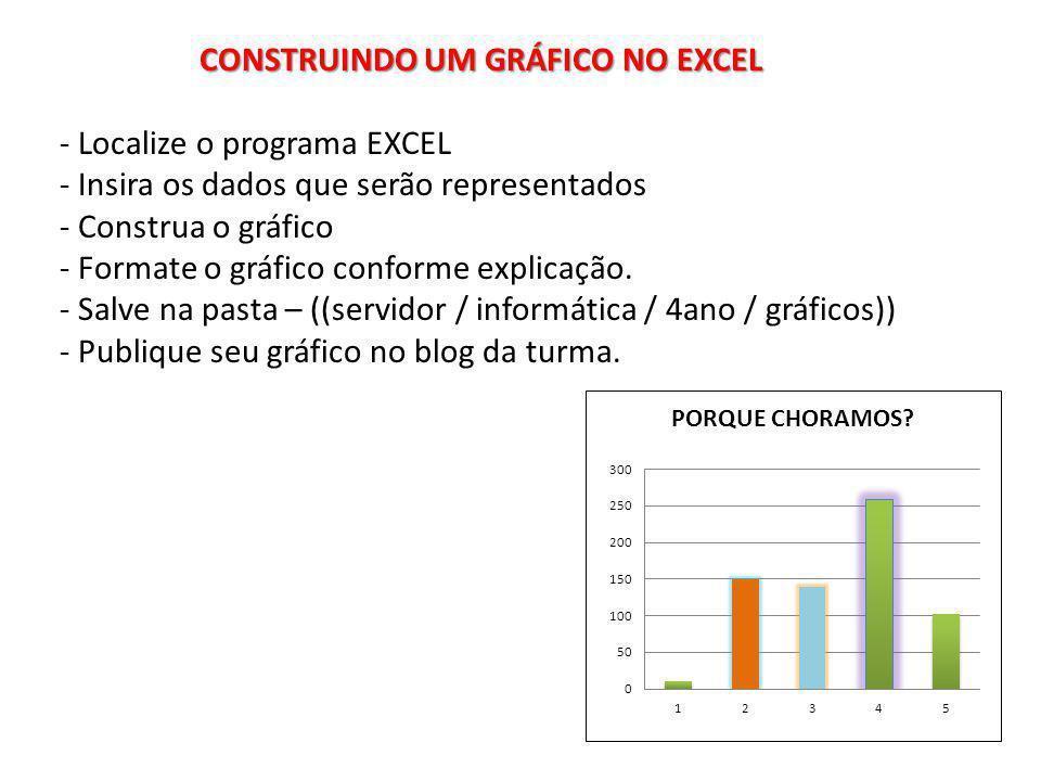 CONSTRUINDO UM GRÁFICO NO EXCEL - Localize o programa EXCEL - Insira os dados que serão representados - Construa o gráfico - Formate o gráfico conform