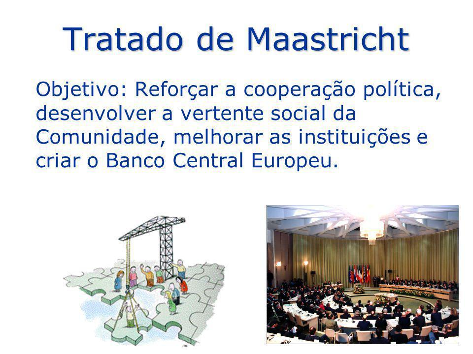 Tratado de Maastricht Objetivo: Reforçar a cooperação política, desenvolver a vertente social da Comunidade, melhorar as instituições e criar o Banco