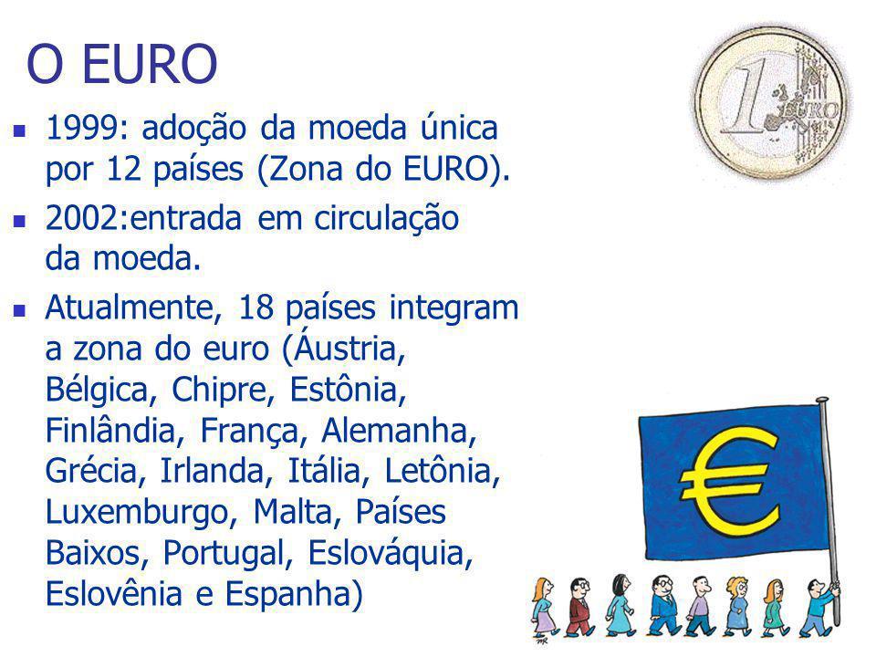 O EURO 1999: adoção da moeda única por 12 países (Zona do EURO). 2002:entrada em circulação da moeda. Atualmente, 18 países integram a zona do euro (Á
