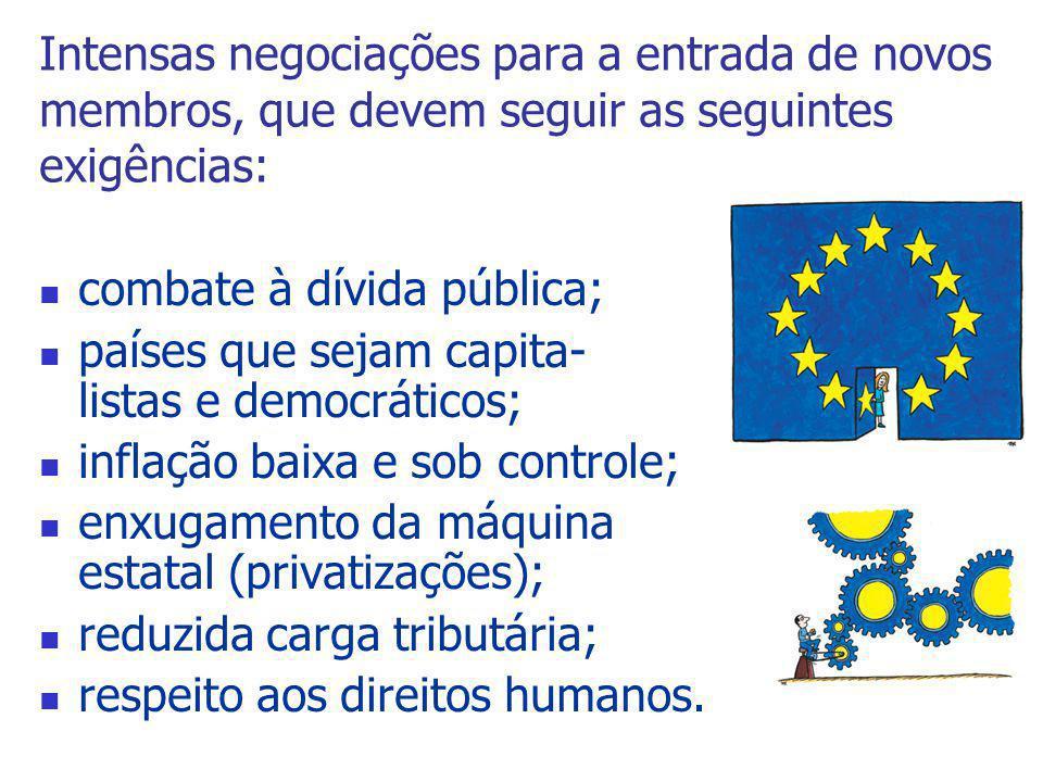 Intensas negociações para a entrada de novos membros, que devem seguir as seguintes exigências: combate à dívida pública; países que sejam capita- lis