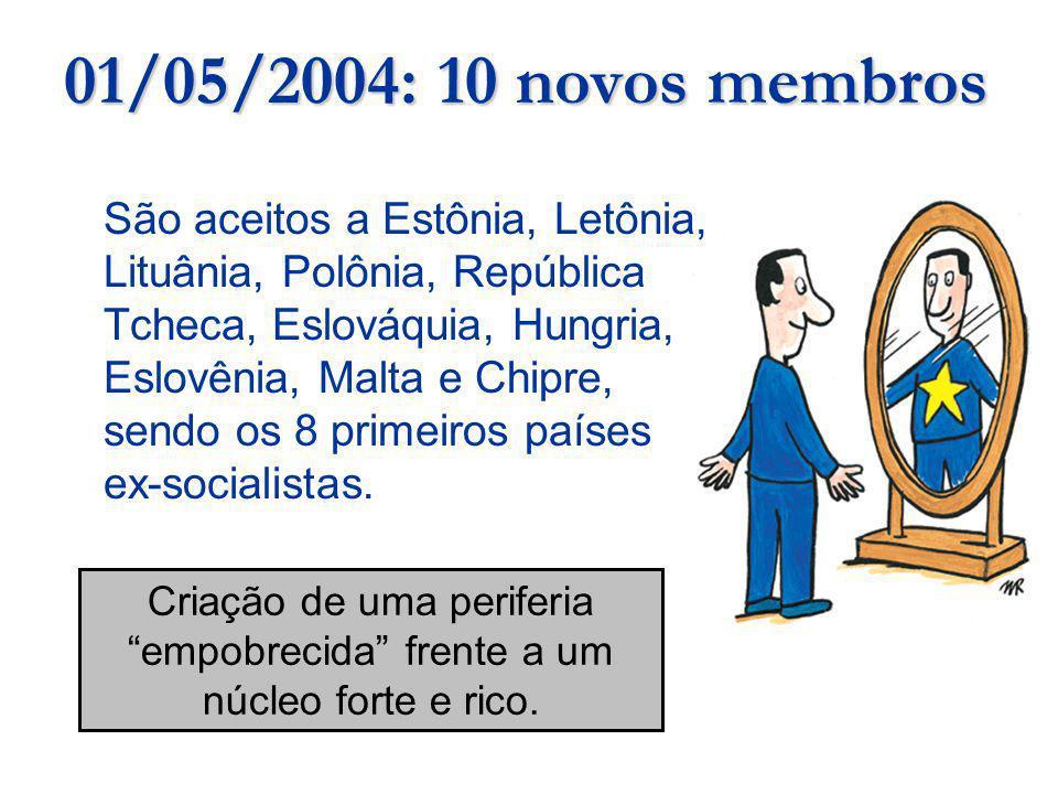 01/05/2004: 10 novos membros São aceitos a Estônia, Letônia, Lituânia, Polônia, República Tcheca, Eslováquia, Hungria, Eslovênia, Malta e Chipre, sendo os 8 primeiros países ex-socialistas.