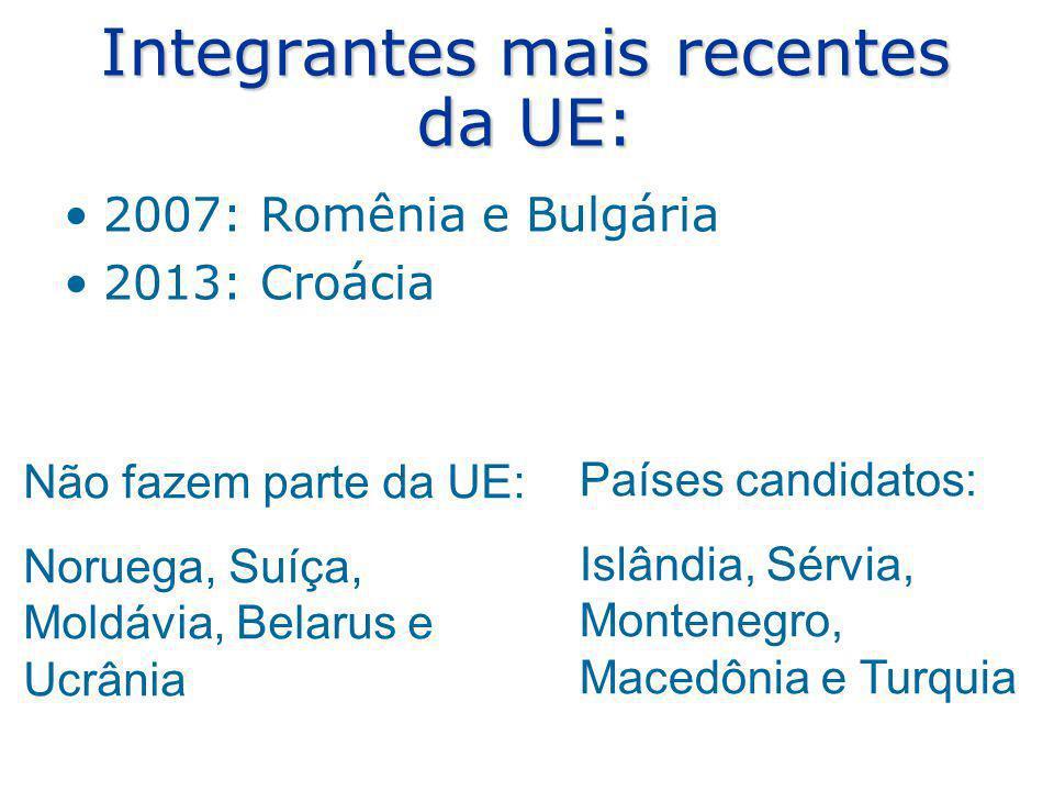 Integrantes mais recentes da UE: 2007: Romênia e Bulgária 2013: Croácia Não fazem parte da UE: Noruega, Suíça, Moldávia, Belarus e Ucrânia Países candidatos: Islândia, Sérvia, Montenegro, Macedônia e Turquia