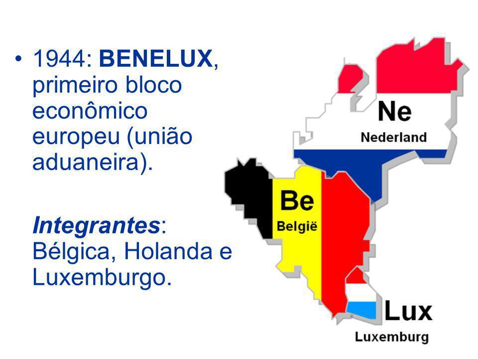 1944: BENELUX, primeiro bloco econômico europeu (união aduaneira). Integrantes: Bélgica, Holanda e Luxemburgo.