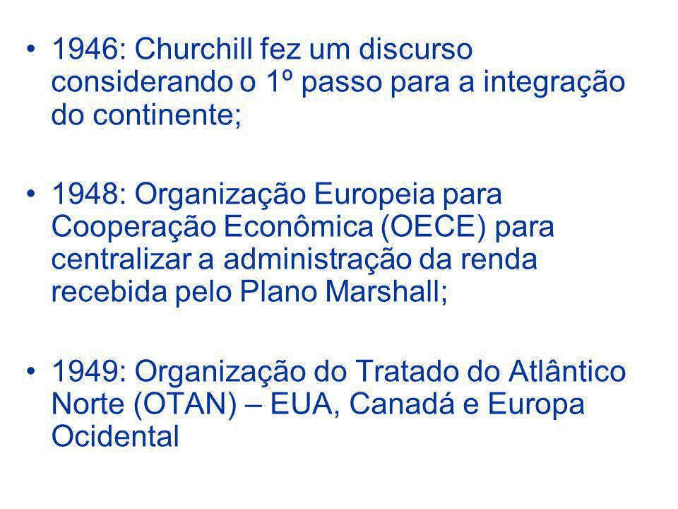 1946: Churchill fez um discurso considerando o 1º passo para a integração do continente; 1948: Organização Europeia para Cooperação Econômica (OECE) p