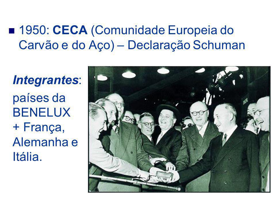 1950: CECA (Comunidade Europeia do Carvão e do Aço) – Declaração Schuman Integrantes: países da BENELUX + França, Alemanha e Itália.