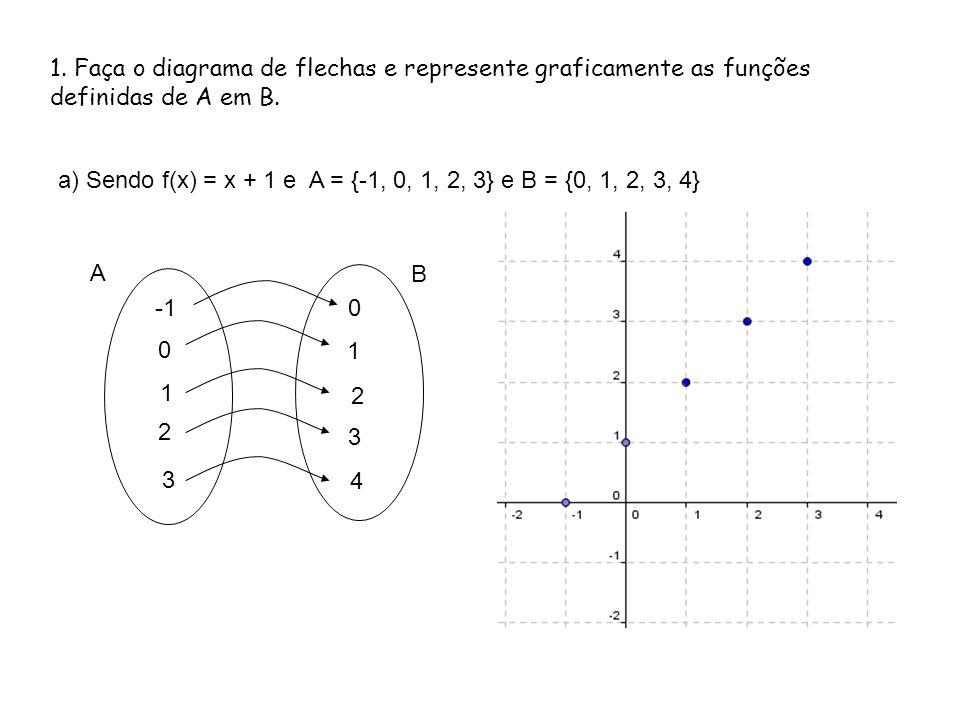 1. Faça o diagrama de flechas e represente graficamente as funções definidas de A em B. a) Sendo f(x) = x + 1 e A = {-1, 0, 1, 2, 3} e B = {0, 1, 2, 3