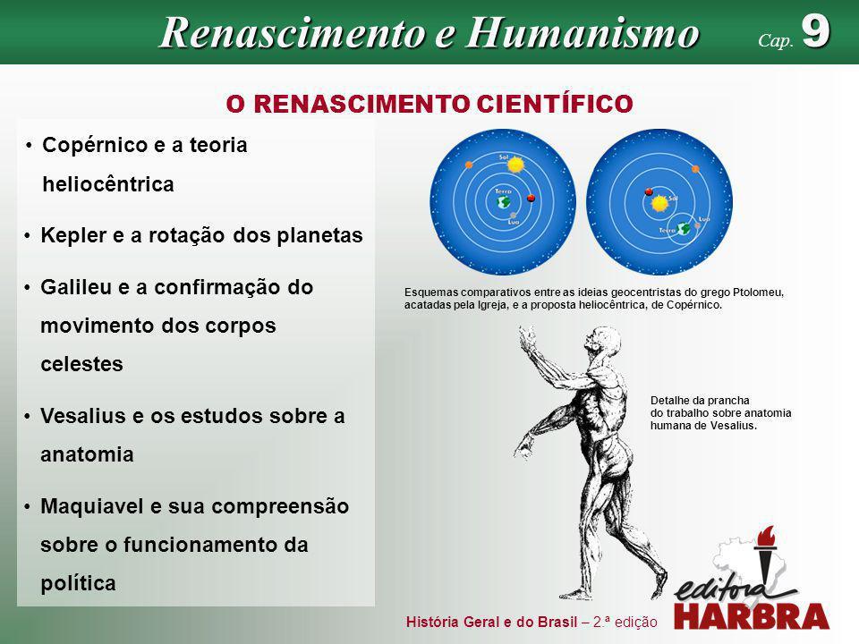 História Geral e do Brasil – 2.ª edição O RENASCIMENTO CIENTÍFICO Copérnico e a teoria heliocêntrica Detalhe da prancha do trabalho sobre anatomia hum