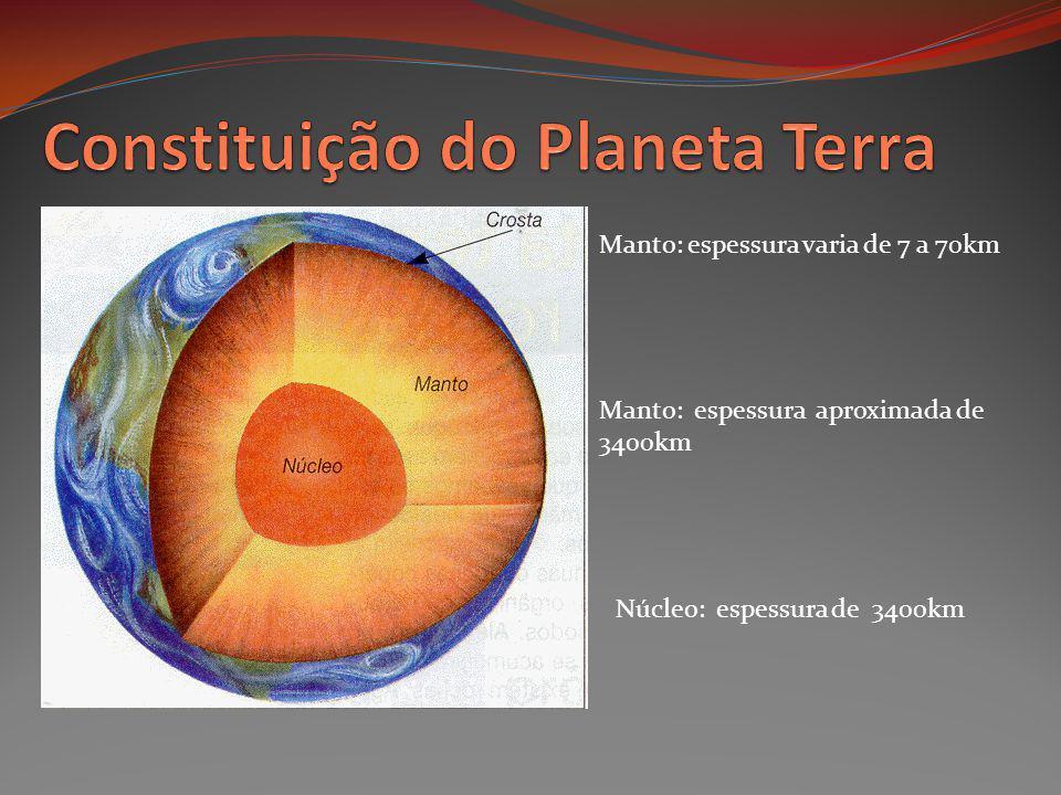 Manto: espessura varia de 7 a 70km Manto: espessura aproximada de 3400km Núcleo: espessura de 3400km