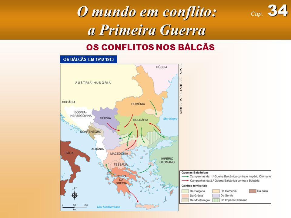 OS CONFLITOS NOS BÁLCÃS OS BÁLCÃS EM 1912-1913 CARTOGRAPHIE LATITUDE – ADAPT.
