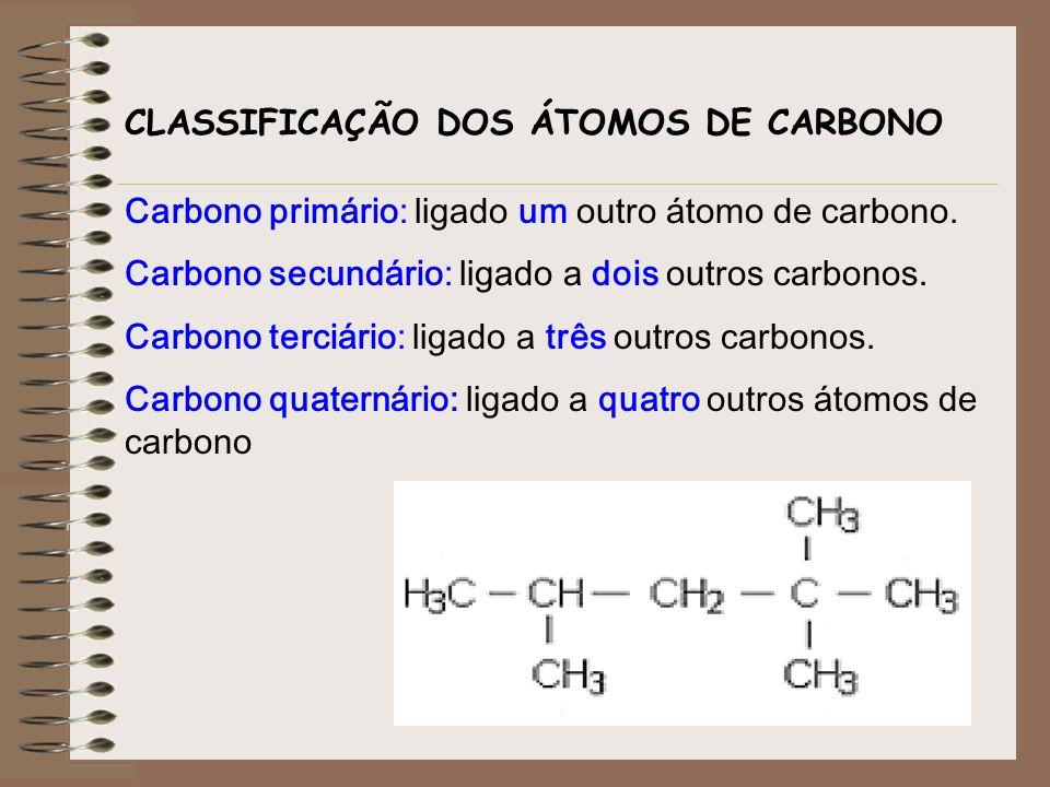 CLASSIFICAÇÃO DOS ÁTOMOS DE CARBONO Carbono primário: ligado um outro átomo de carbono.