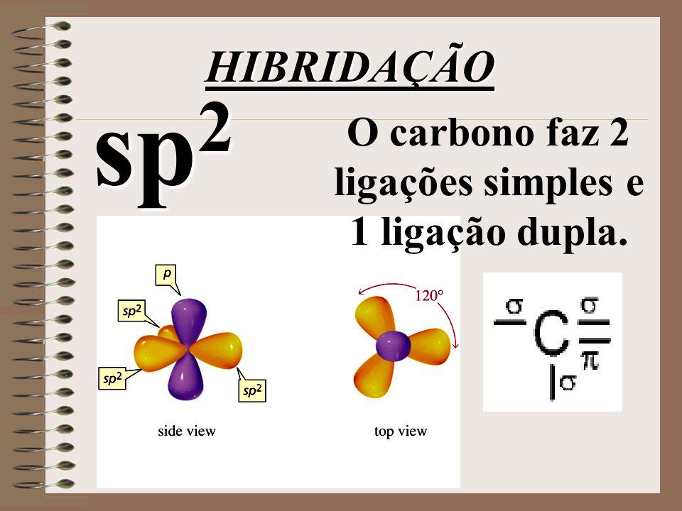 HIBRIDAÇÃO sp 2 O carbono faz 2 ligações simples e 1 ligação dupla.