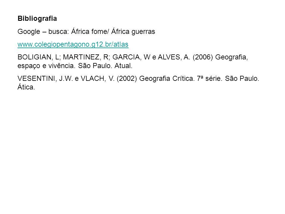 Bibliografia Google – busca: África fome/ África guerras www.colegiopentagono.g12.br/atlas BOLIGIAN, L; MARTINEZ, R; GARCIA, W e ALVES, A. (2006) Geog