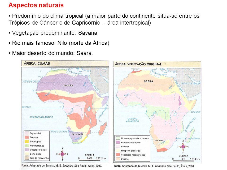 Aspectos naturais Predomínio do clima tropical (a maior parte do continente situa-se entre os Trópicos de Câncer e de Capricórnio – área intertropical